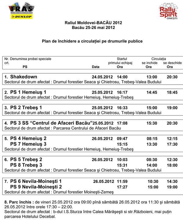 Plan Inchidere Circulatie – Raliul Moldovei-Bacau 2012