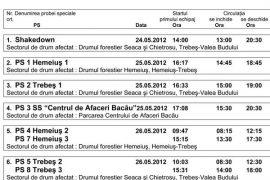 Plan de Inchidere a Circulatiei Auto - Raliul Moldovei-Bacau 2012