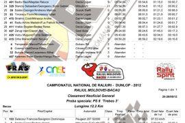 Rezultate PS7,8 - Sambata 26.05 - Raliul Moldovei-Bacau 2012